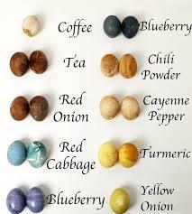 Avoid toxic sweet colored treats.