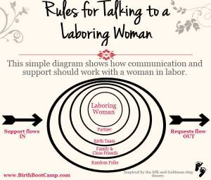 Rules-for-talking-to-a-laboring-woman