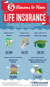 Efinanciall_LifeEnsurance_Revised_72_Brafton